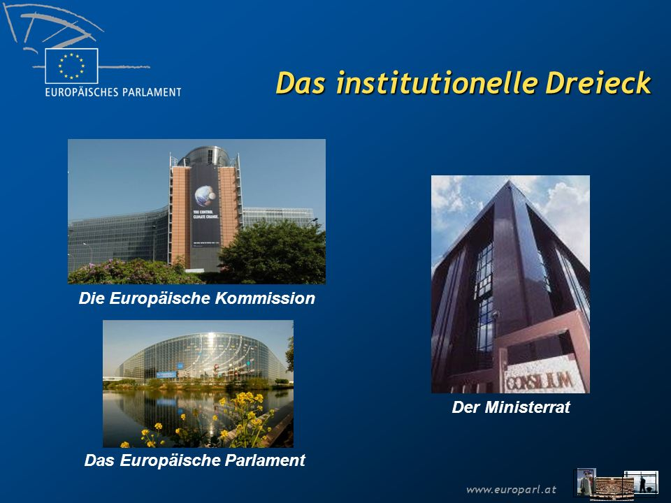 Das institutionelle Dreieck