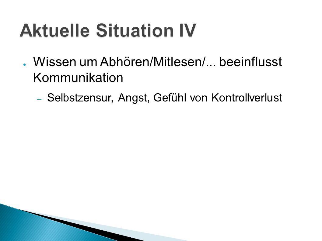 Aktuelle Situation IV Wissen um Abhören/Mitlesen/...
