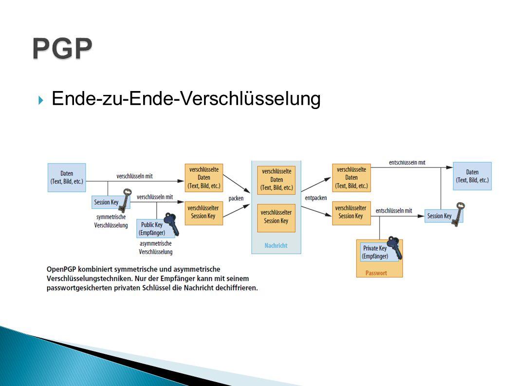 PGP Ende-zu-Ende-Verschlüsselung