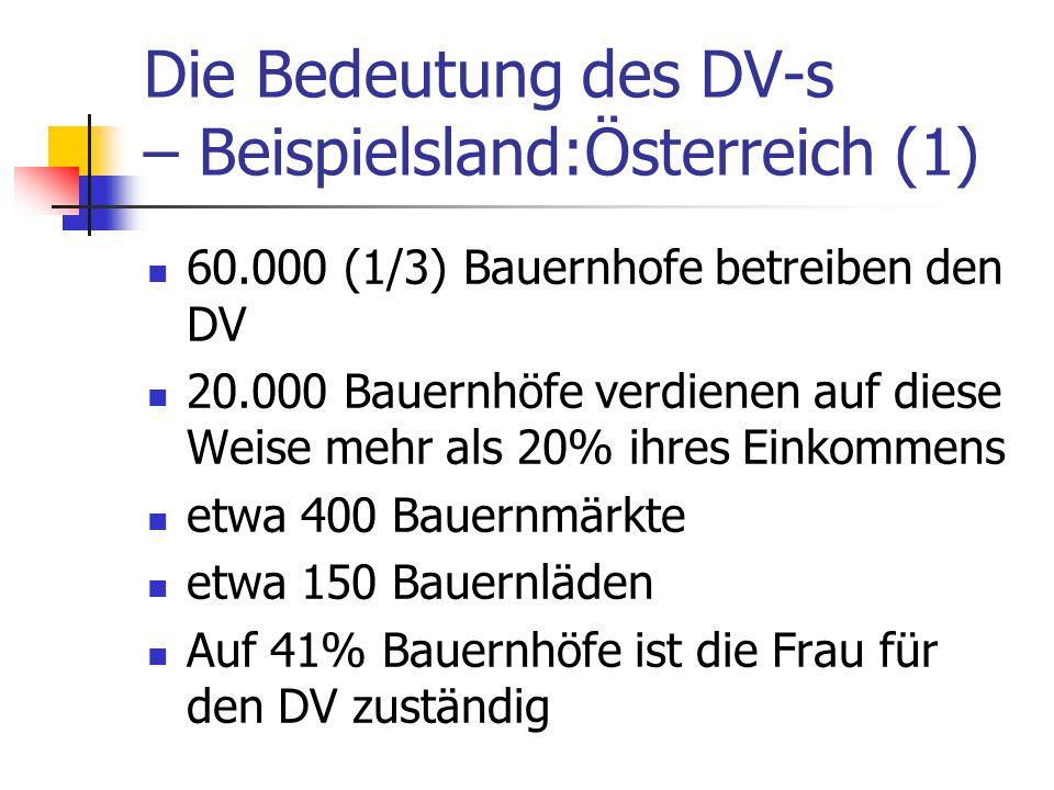 Die Bedeutung des DV-s – Beispielsland:Österreich (1)