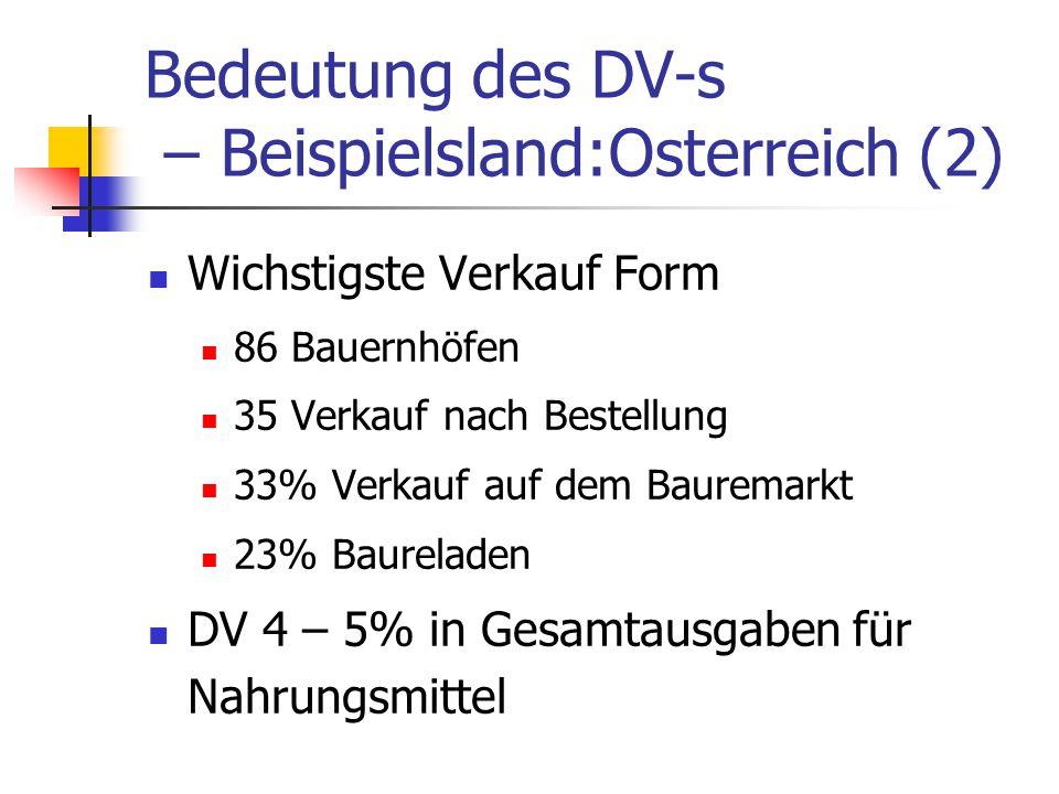 Bedeutung des DV-s – Beispielsland:Osterreich (2)