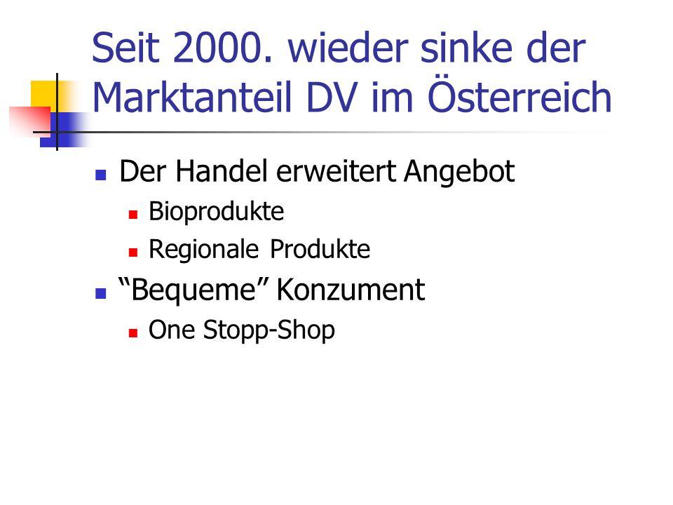 Seit 2000. wieder sinke der Marktanteil DV im Österreich
