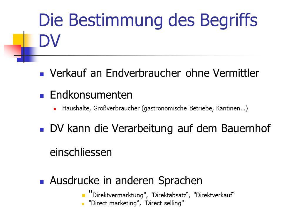 Die Bestimmung des Begriffs DV