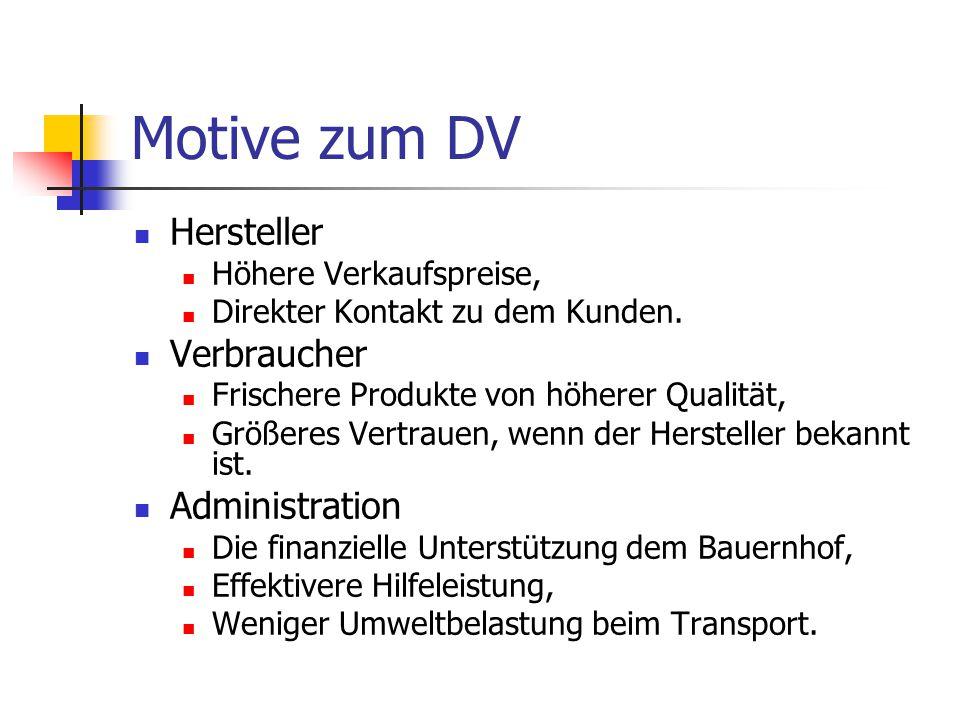 Motive zum DV Hersteller Verbraucher Administration