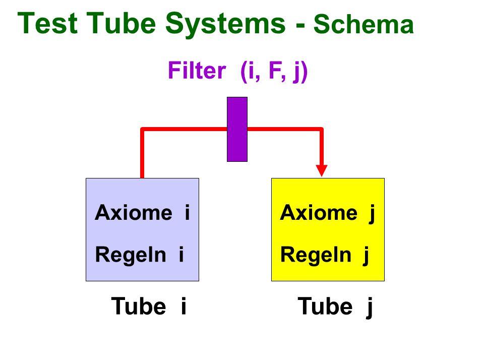 Test Tube Systems - Schema