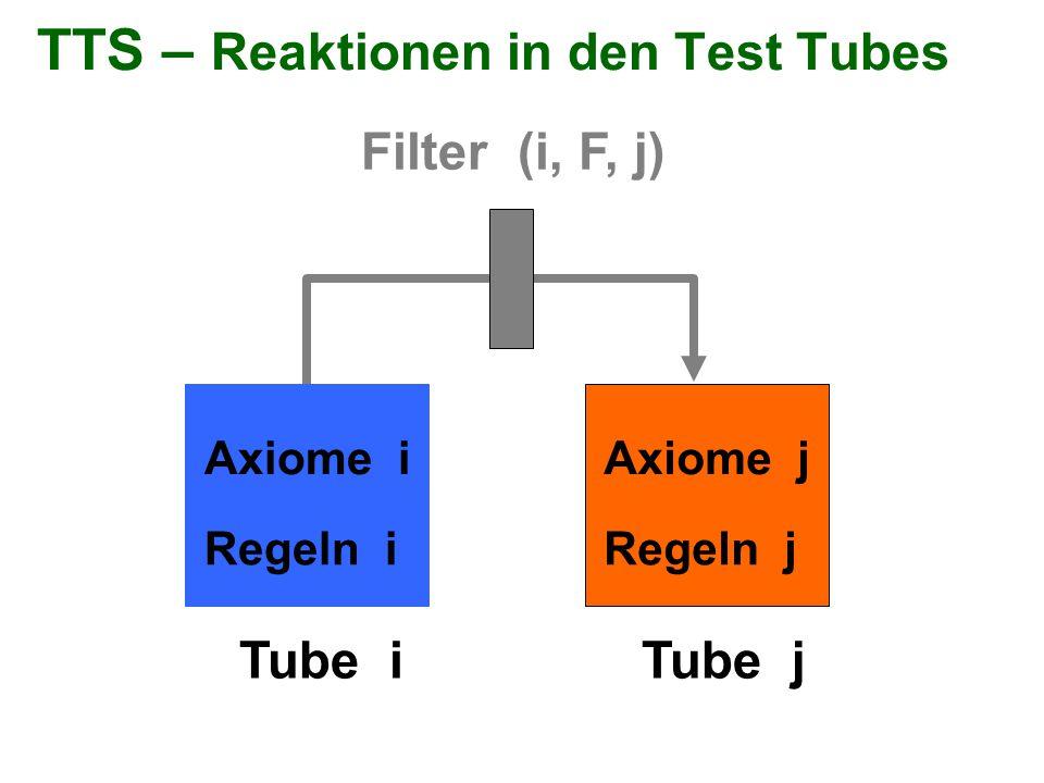 TTS – Reaktionen in den Test Tubes