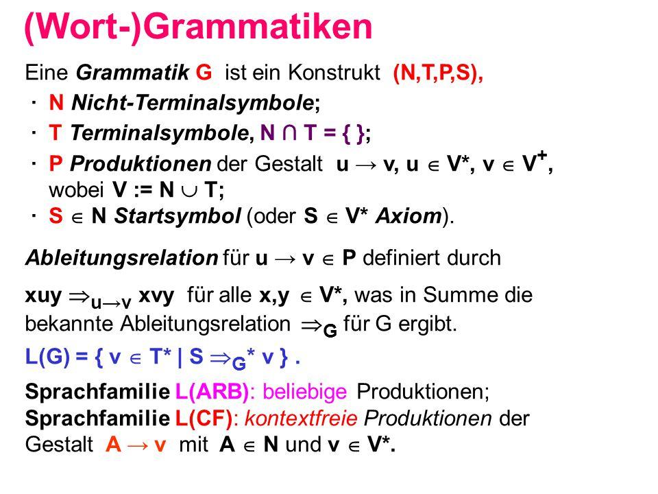 (Wort-)Grammatiken Eine Grammatik G ist ein Konstrukt (N,T,P,S),