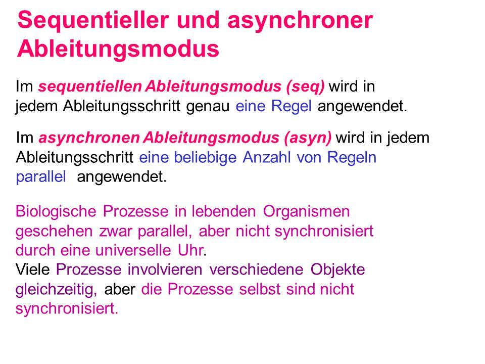 Sequentieller und asynchroner Ableitungsmodus