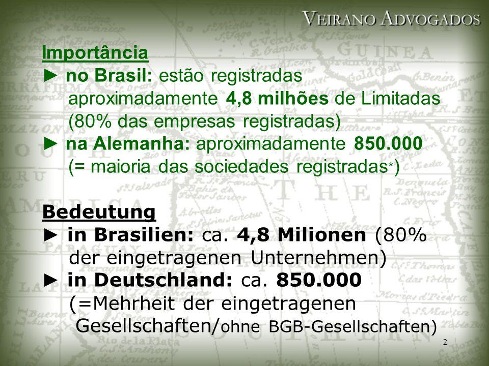 Importância ► no Brasil: estão registradas aproximadamente 4,8 milhões de Limitadas (80% das empresas registradas) ► na Alemanha: aproximadamente 850.000 (= maioria das sociedades registradas*) Bedeutung ► in Brasilien: ca.
