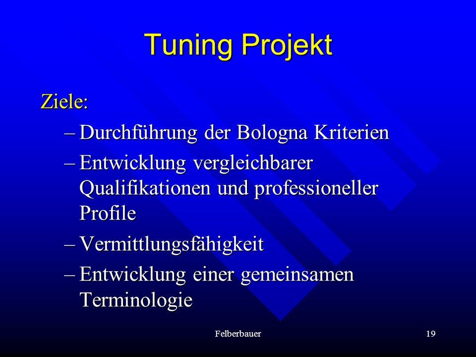 Tuning Projekt Ziele: Durchführung der Bologna Kriterien