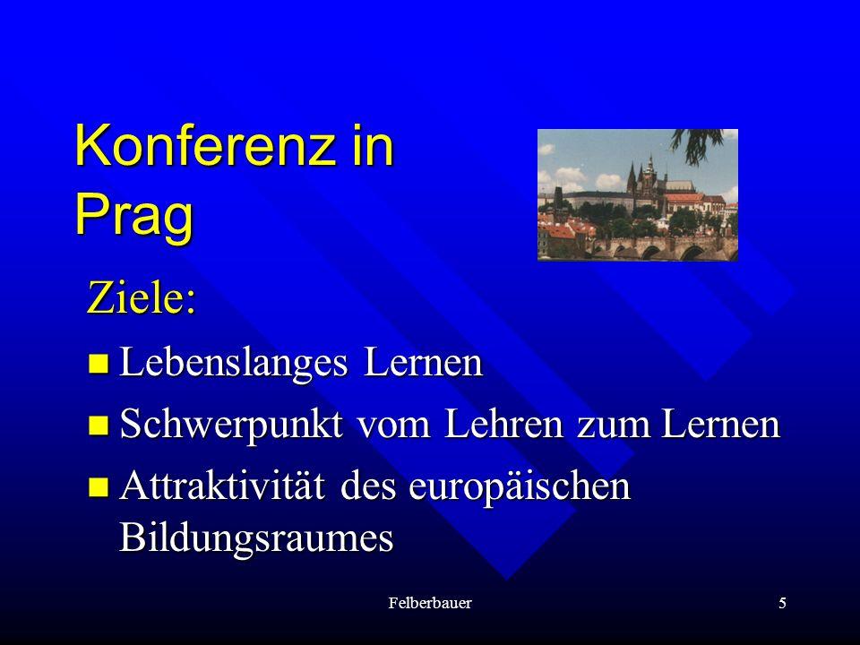 Konferenz in Prag Ziele: Lebenslanges Lernen