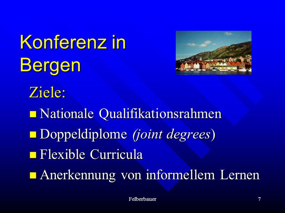 Konferenz in Bergen Ziele: Nationale Qualifikationsrahmen