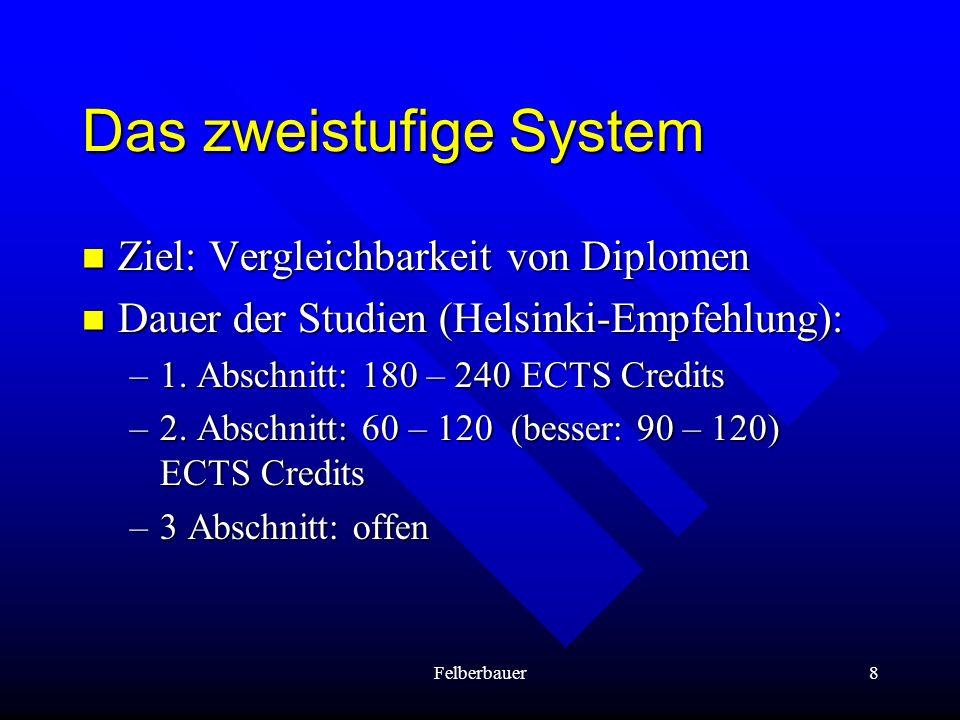 Das zweistufige System