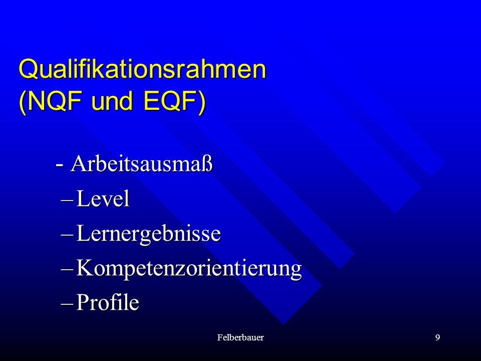 Qualifikationsrahmen (NQF und EQF)