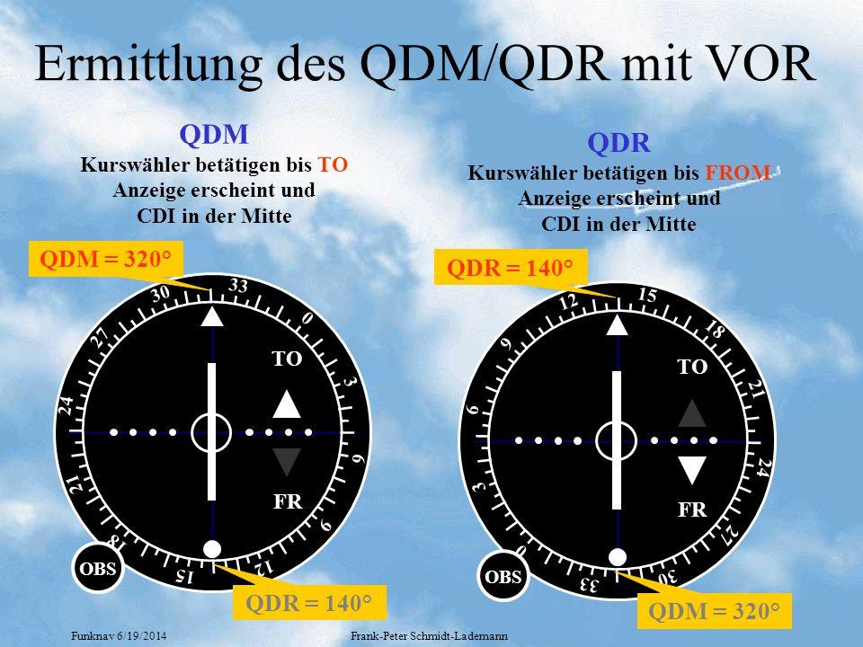 Ermittlung des QDM/QDR mit VOR