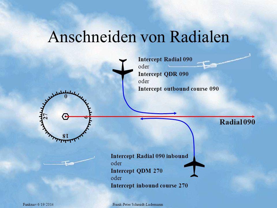 Anschneiden von Radialen