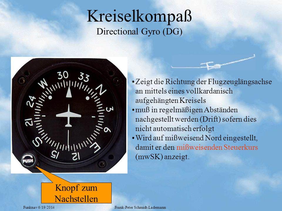 Kreiselkompaß Directional Gyro (DG)