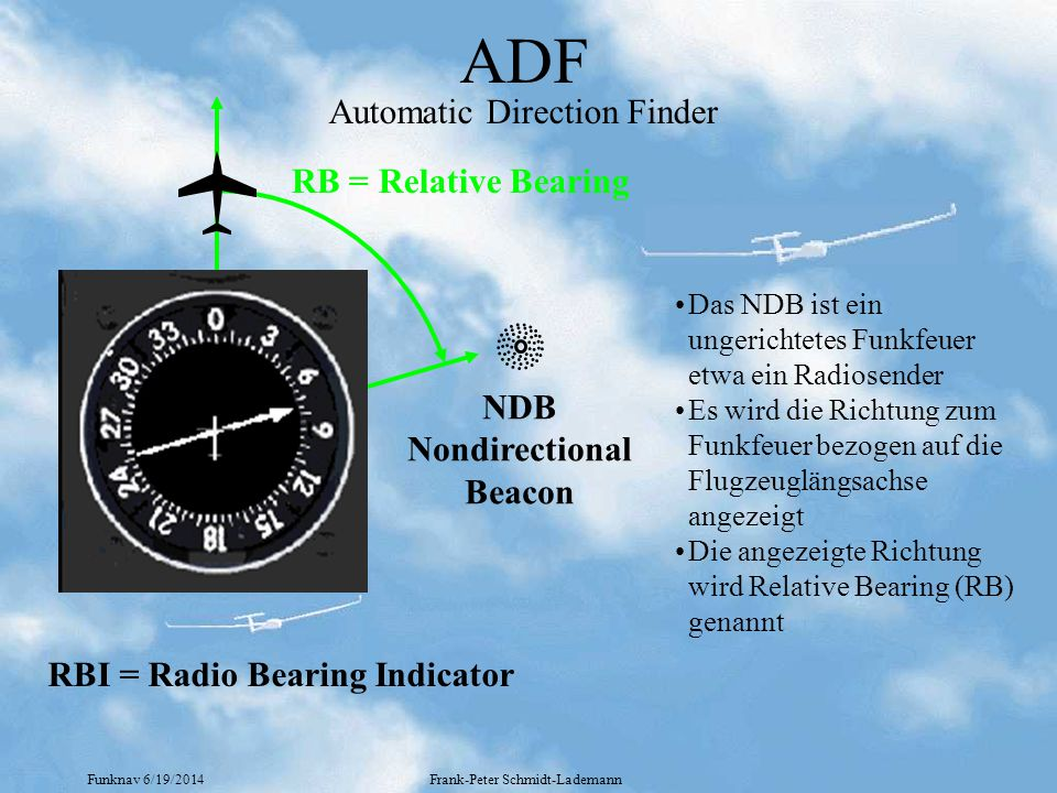 ADF Automatic Direction Finder