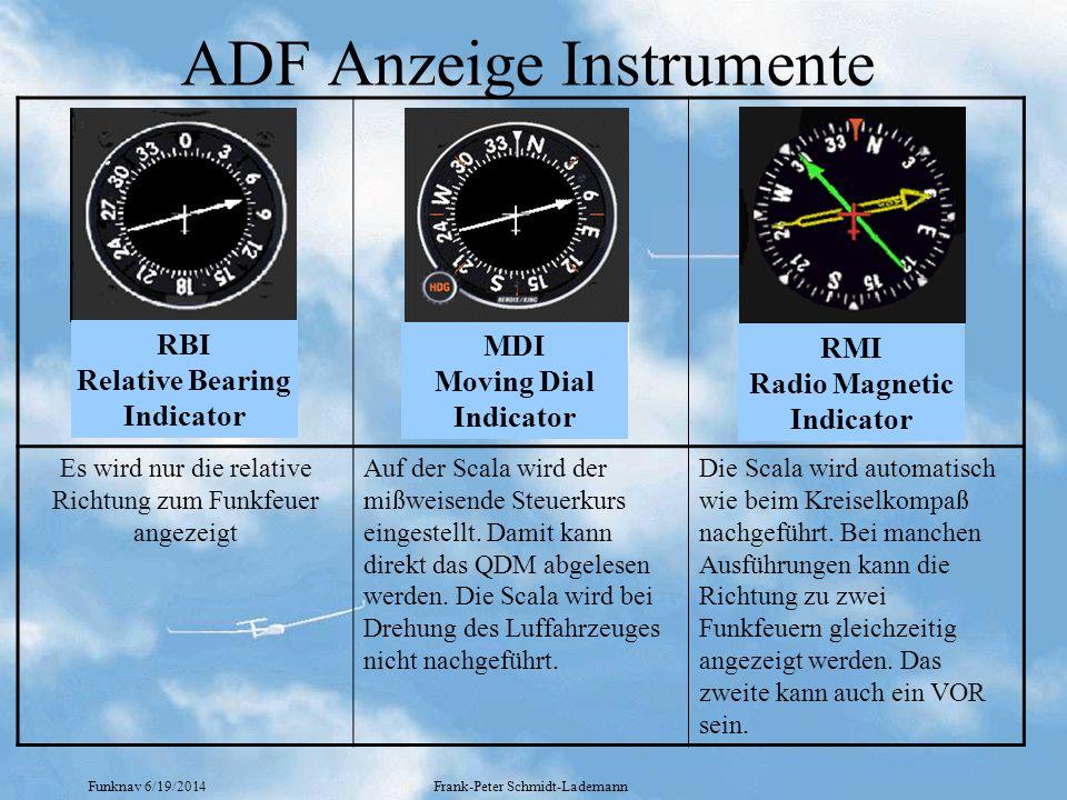 ADF Anzeige Instrumente