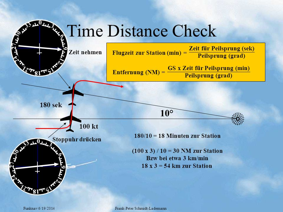 Time Distance Check 10° 180 sek 100 kt