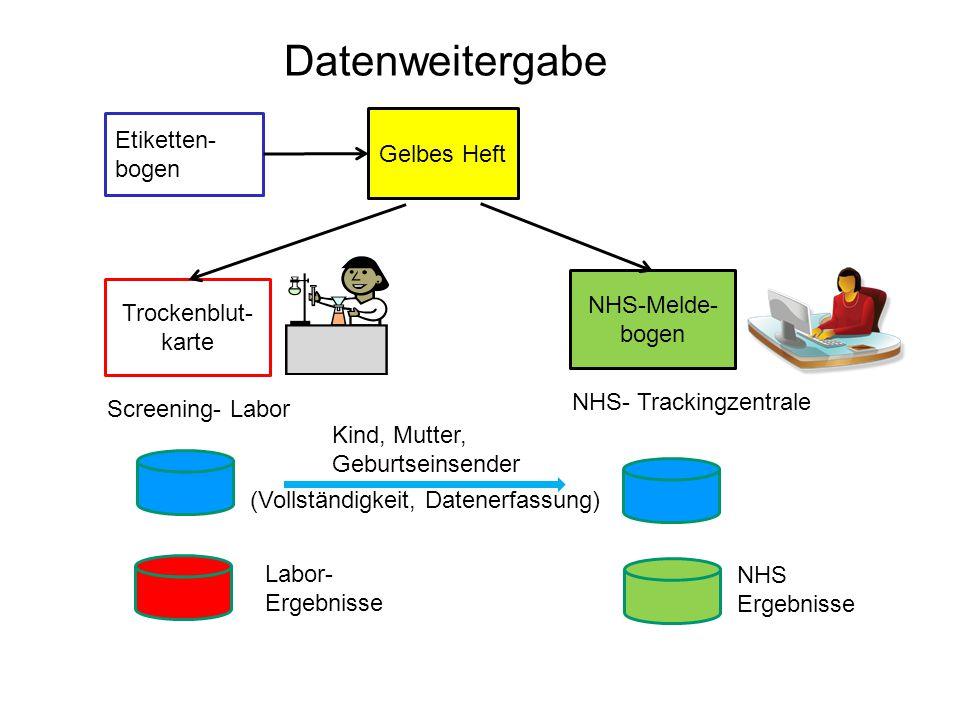 Datenweitergabe Etiketten-bogen Gelbes Heft NHS-Melde- bogen