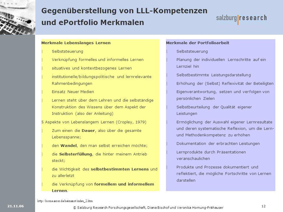 Gegenüberstellung von LLL-Kompetenzen und ePortfolio Merkmalen