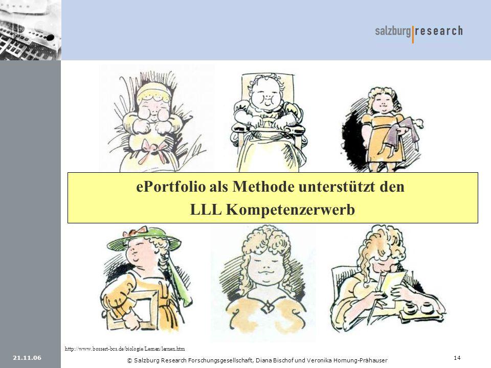 ePortfolio als Methode unterstützt den LLL Kompetenzerwerb