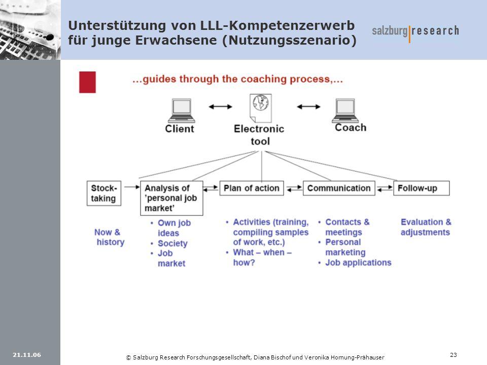 Unterstützung von LLL-Kompetenzerwerb für junge Erwachsene (Nutzungsszenario)