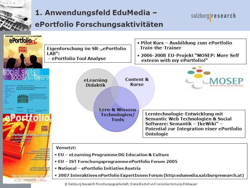 1. Anwendungsfeld EduMedia – ePortfolio Forschungsaktivitäten