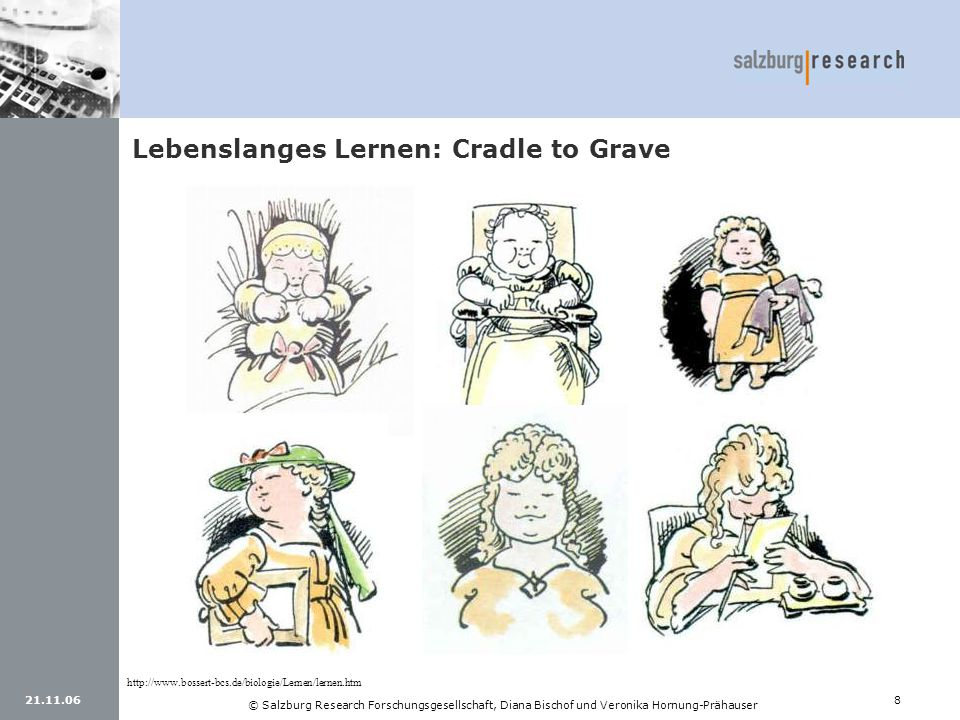 Lebenslanges Lernen: Cradle to Grave