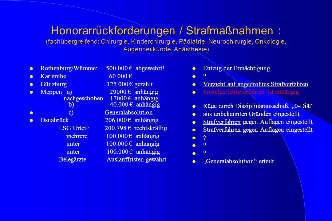 Honorarrückforderungen / Strafmaßnahmen : (fachübergreifend: Chirurgie, Kinderchirurgie, Pädiatrie, Neurochirurgie, Onkologie, Augenheilkunde, Anästhesie)