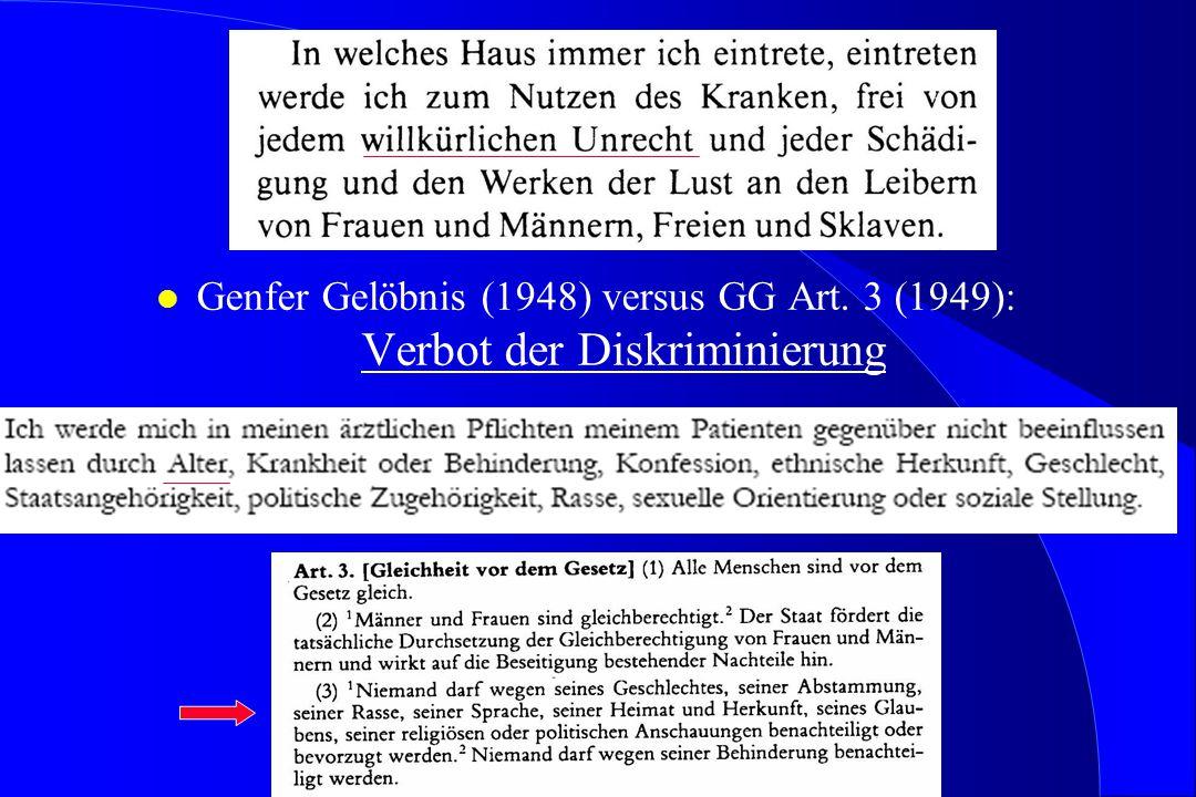 Genfer Gelöbnis (1948) versus GG Art