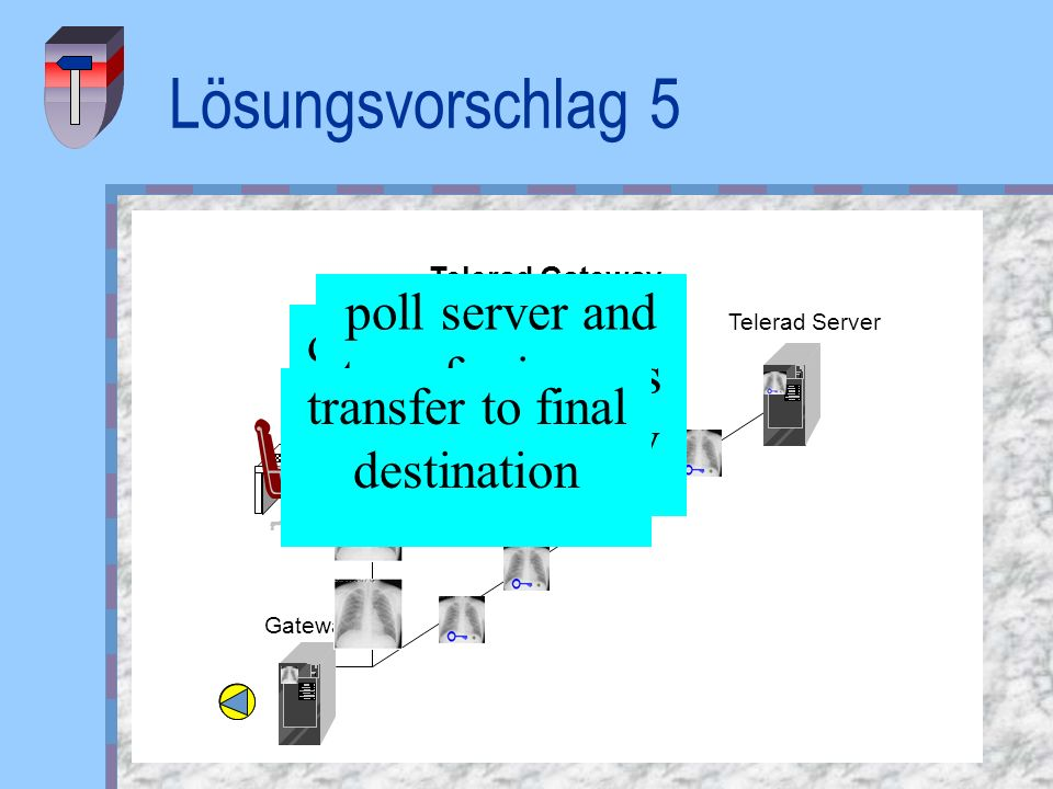 Lösungsvorschlag 5 poll server and transfer images if there are any