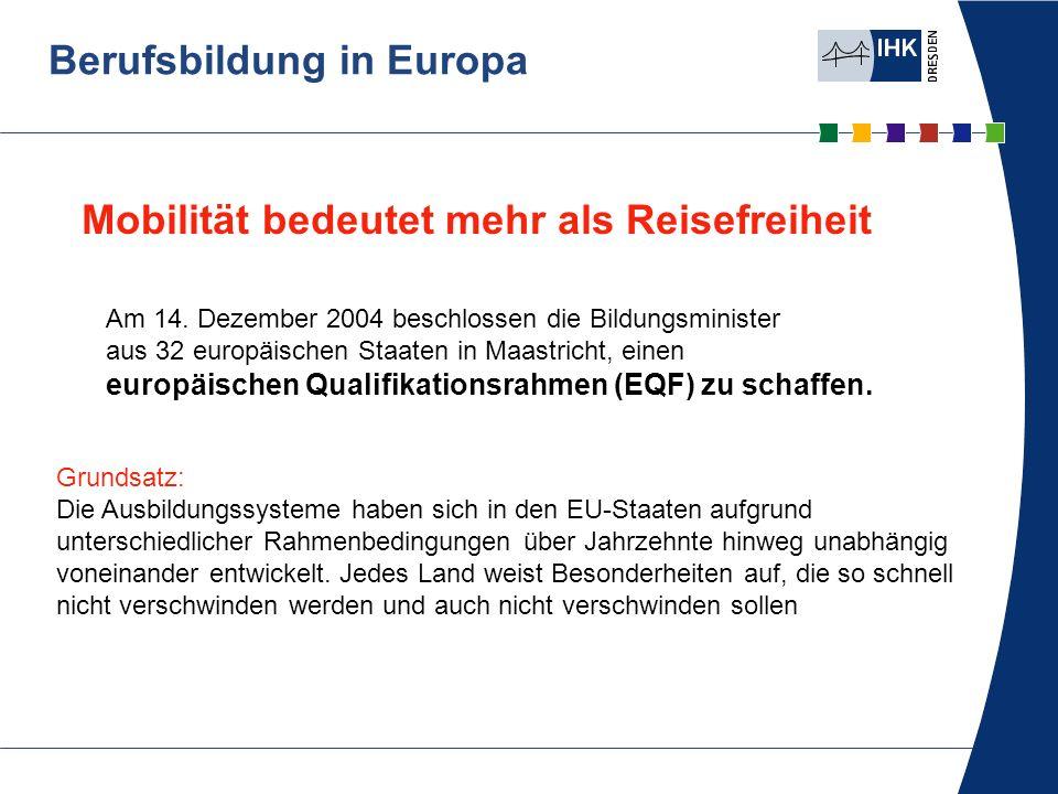Berufsbildung in Europa
