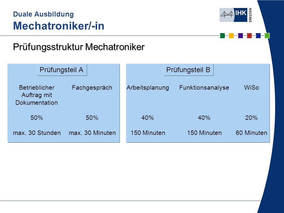Duale Ausbildung Mechatroniker/-in