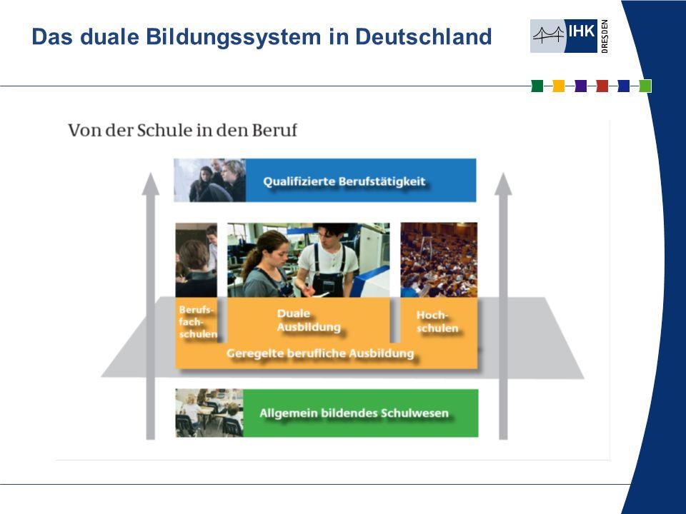 Das duale Bildungssystem in Deutschland