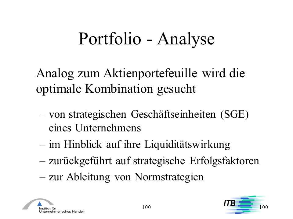 Portfolio - Analyse Analog zum Aktienportefeuille wird die optimale Kombination gesucht.