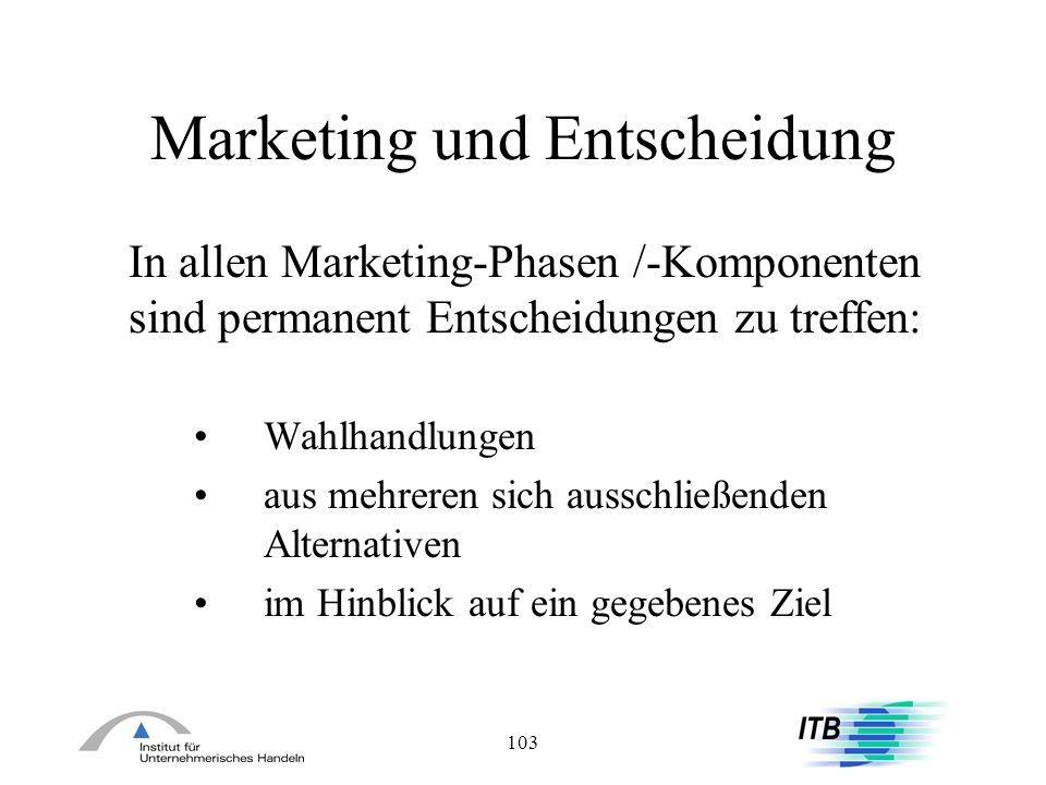 Marketing und Entscheidung