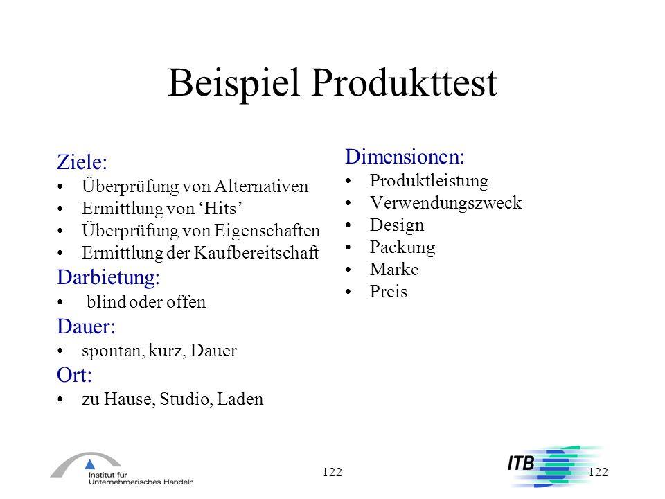 Beispiel Produkttest Ziele: Darbietung: Dauer: Ort: Dimensionen: