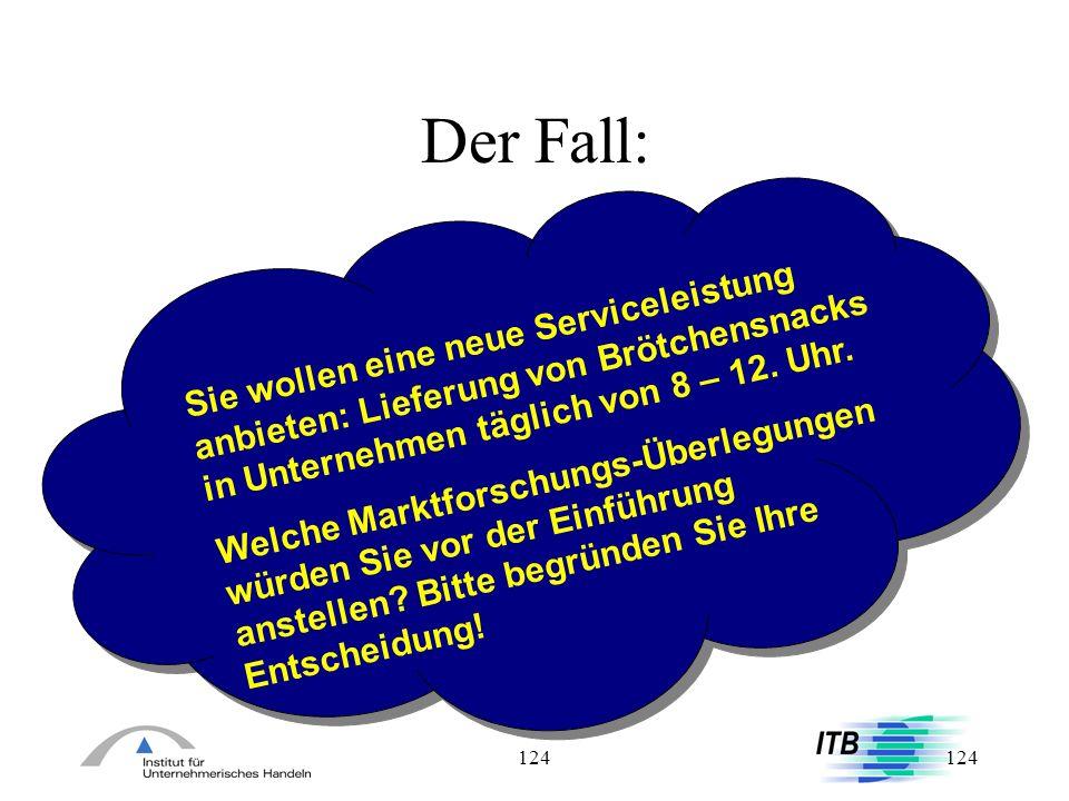 Der Fall: Sie wollen eine neue Serviceleistung anbieten: Lieferung von Brötchensnacks in Unternehmen täglich von 8 – 12. Uhr.