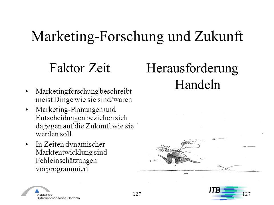 Marketing-Forschung und Zukunft