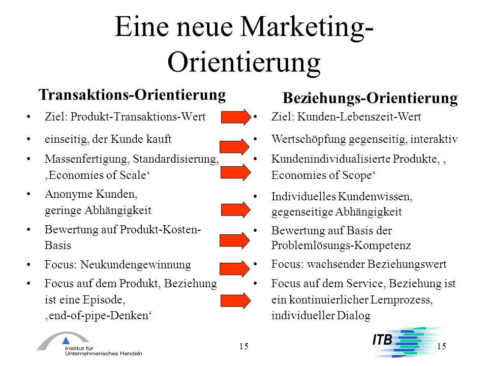 Eine neue Marketing-Orientierung