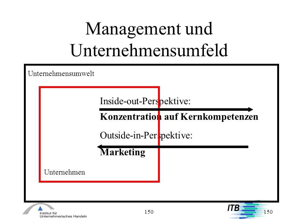 Management und Unternehmensumfeld