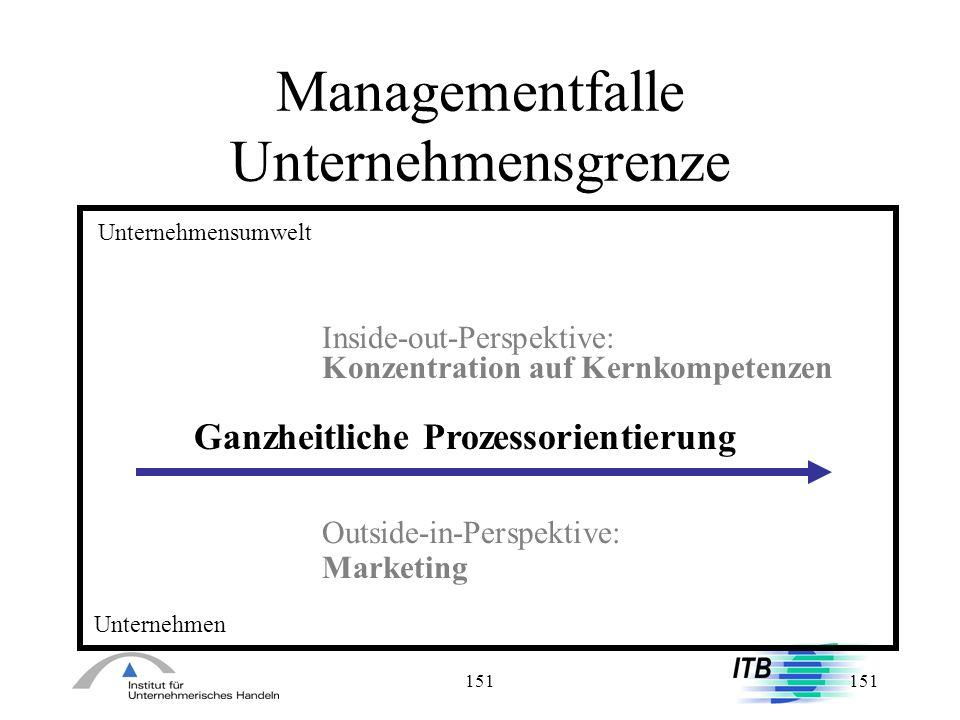 Managementfalle Unternehmensgrenze