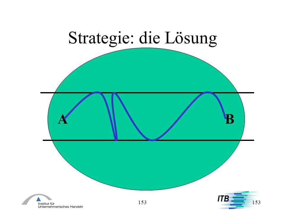 Strategie: die Lösung A B 153