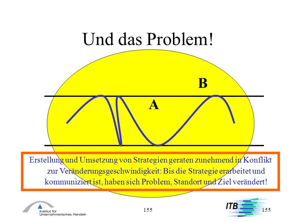 Und das Problem! B A.