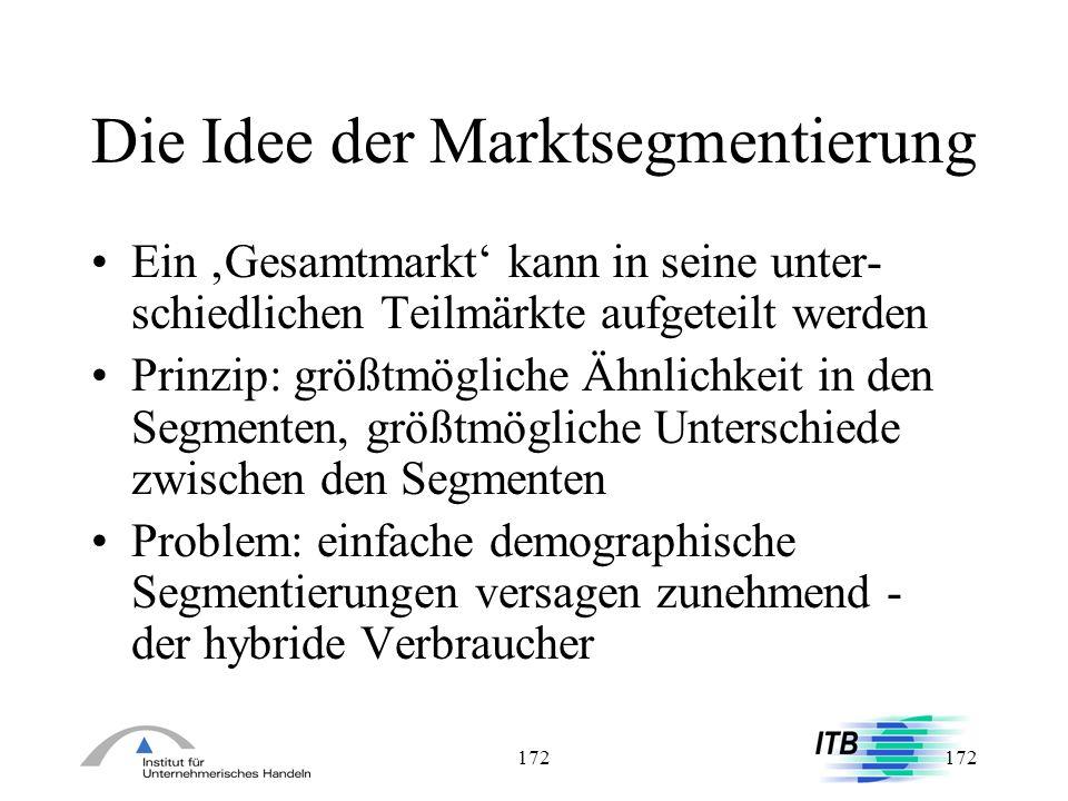 Die Idee der Marktsegmentierung