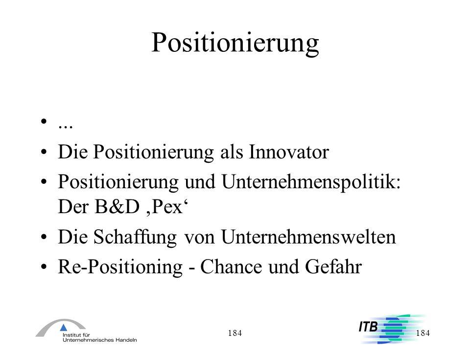 Positionierung ... Die Positionierung als Innovator