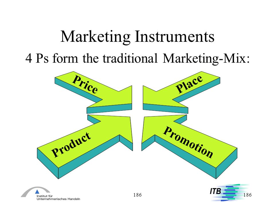 Marketing Instruments