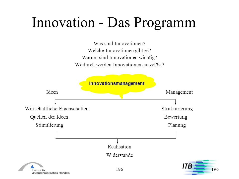 Innovation - Das Programm